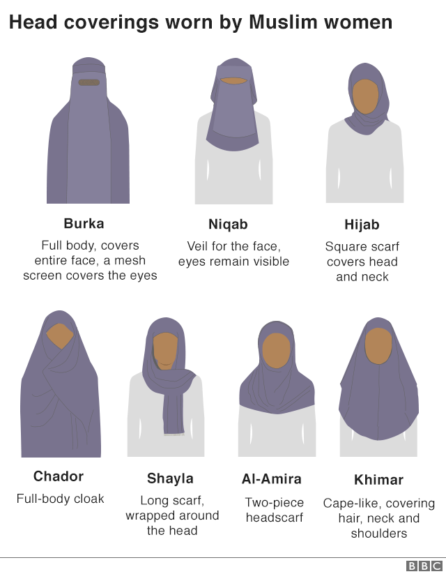 islamic_women_muslim_head_coverings_dress_code